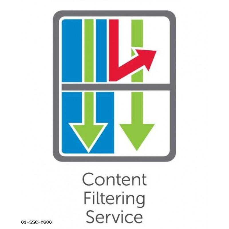 Content Filtering Service Premium Business Edition for TZ SOHO Series (5 Years) Content Filtering Service