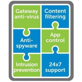 Comprehensive Gateway Security Suite Bundle for TZ SOHO Series (3 Years)