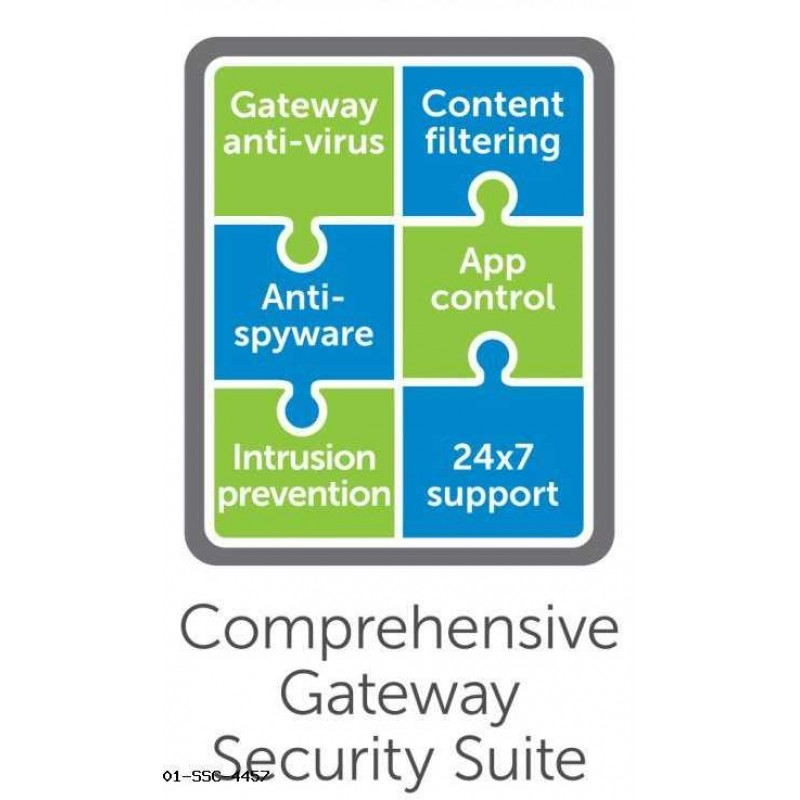 Comprehensive Gateway Security Suite Bundle for NSA 2600 (5 Years) Comprehensive Gateway Security Suite Bundle