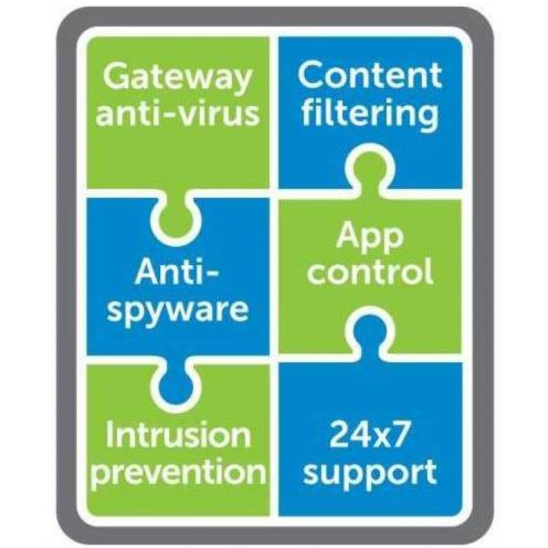 Comprehensive Gateway Security Suite Bundle for NSA 2600 (5 Years)