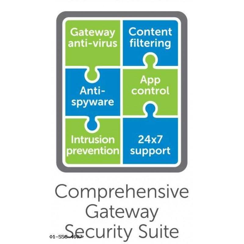 Comprehensive Gateway Security Suite Bundle for NSA 250M Series (2 Years) Comprehensive Gateway Security Suite Bundle