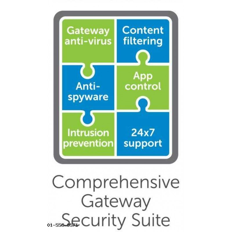 CGSS - Application Control Threat Prevention CFS and 24x7 Support for SuperMassive E10800 (3 Years) Comprehensive Gateway Security Suite Bundle