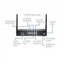 SonicWall TZ370 Wireless-AC Base Appliance