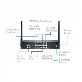 SonicWall TZ270 Wireless-AC Secure Upgrade Plus (AGSS) Essential Edition (2 Years)